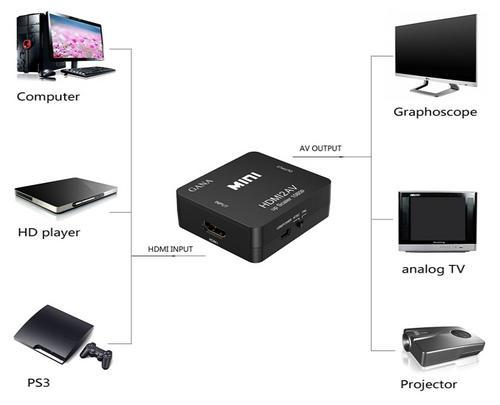 iPadtoTVSystem06.jpg
