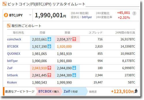 bitcoinchartD3.jpg