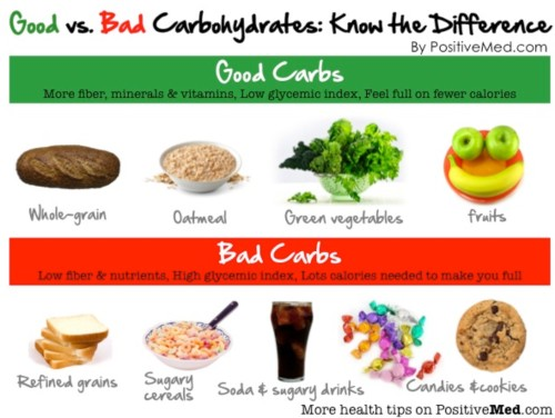 0915carbohydrates2.jpg