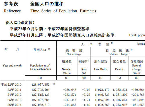 populationJapan.jpg
