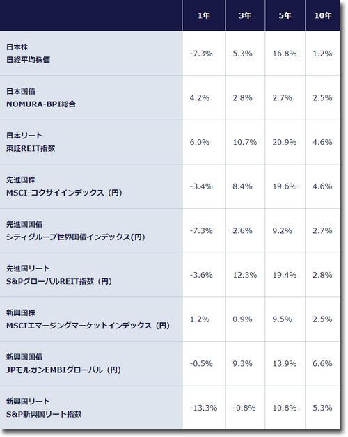 performanceofindex.jpg