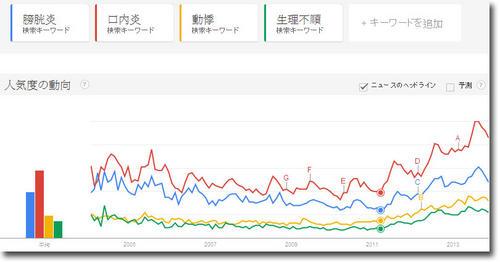 googletrend.jpg