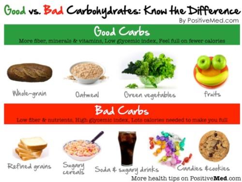 0915carbohydrates2.jpg