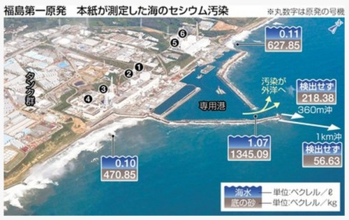 1201fukushimaWater.jpg