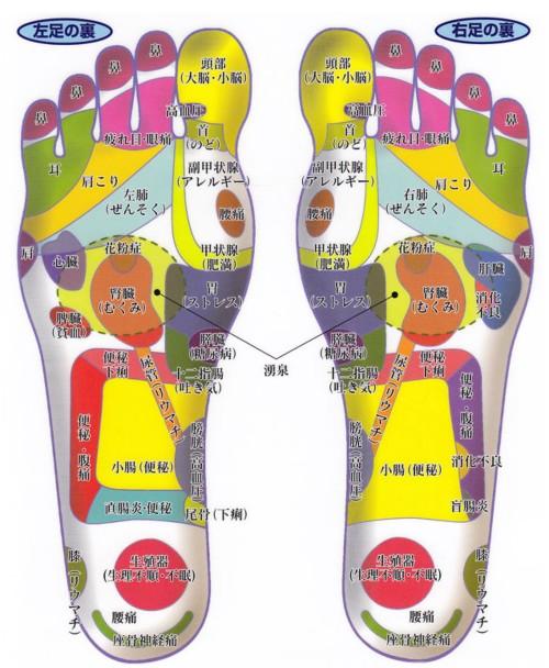 foottsubo.jpg