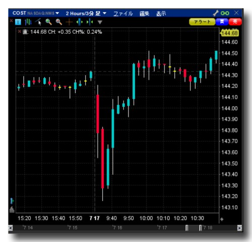 chart3min.jpg
