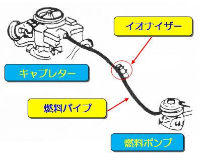 fuelIonizer3.jpg