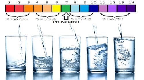 alkalinewater.jpg
