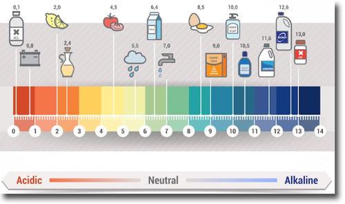 alkalinedrinks.jpg