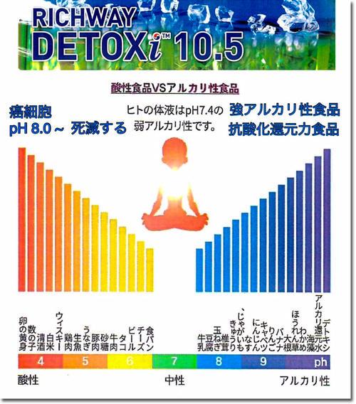 detoxie02.jpg